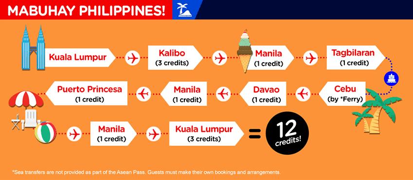AirAsia Asean Pass itinerario 2