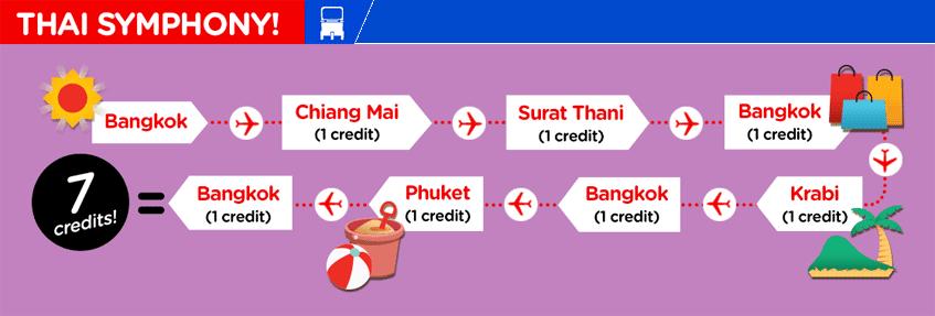 AirAsia Asean Pass itinerario tailandia