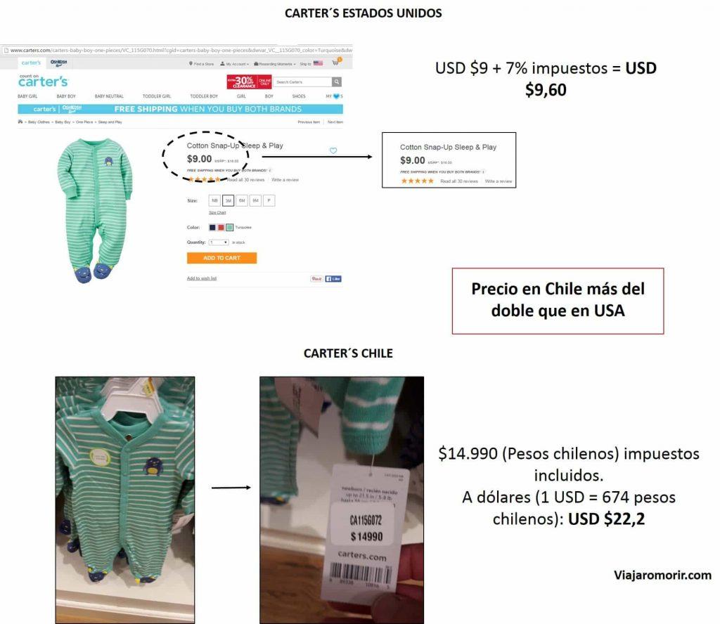 Carters Chile precios vs USA